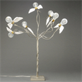Торшер лампочки с крылышками Birdie's by Ingo Maurer